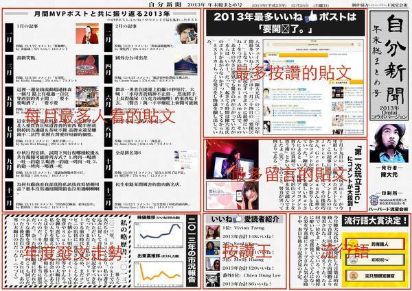 2013自分新聞