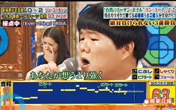 小胖林育羣 日本綜藝節目關8比賽中(関ジャニ∞仕分け)三度踢館影片