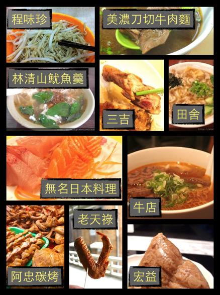[美食] 台北西門町 10大美食小吃&餐廳(2015/3月更新)
